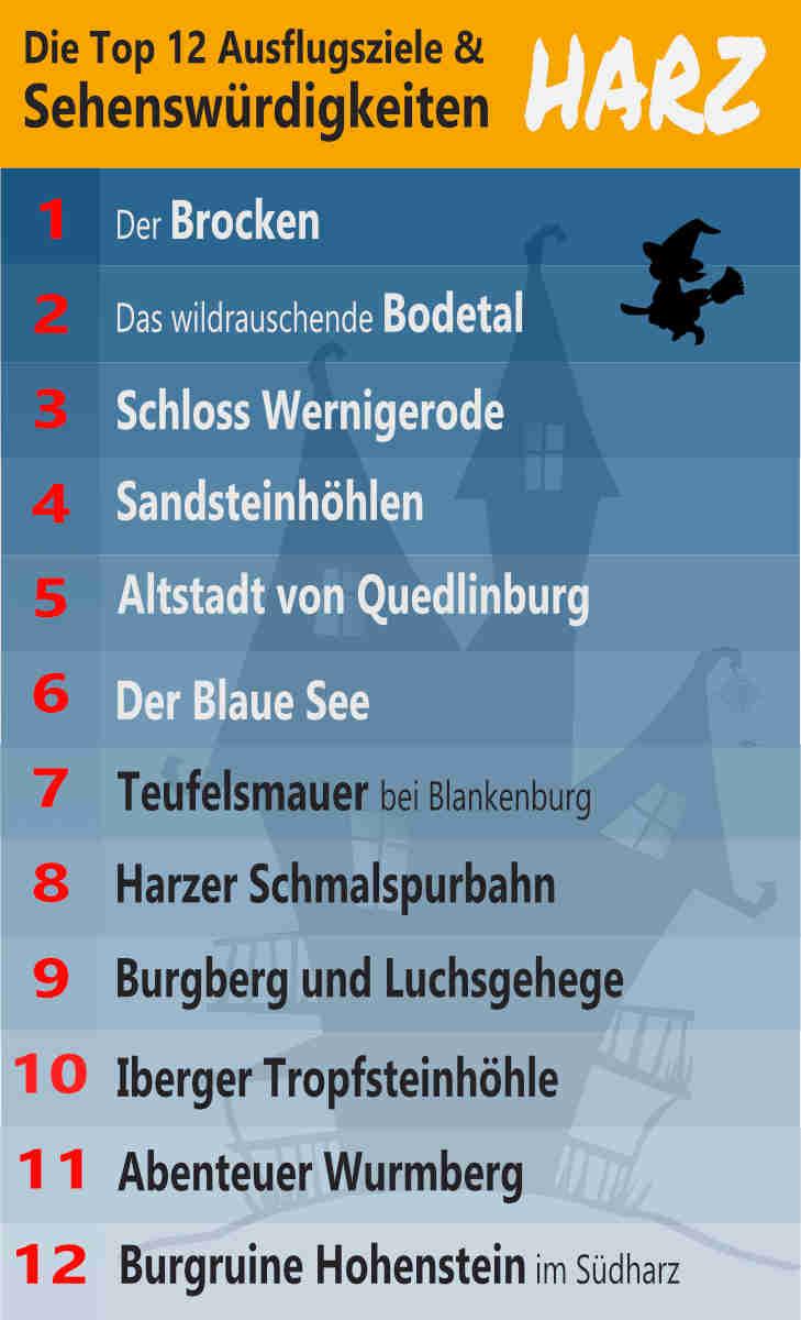 Die Top 12 Sehenswürdigkeiten Harz